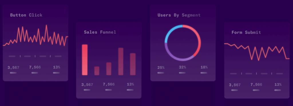 Tool di marketing: i 12 migliori per un full stack marketer