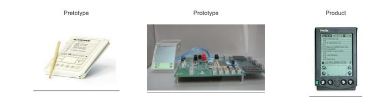 Prototype-product