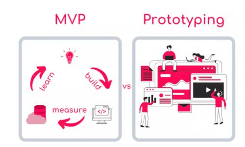 MVP e prototyping