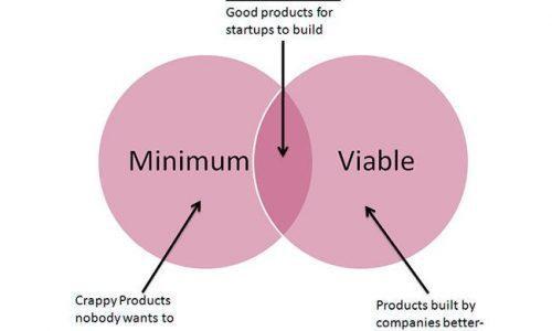 Minimum viable product (mvp): l'importanza di sviluppare un prodotto minimo funzionante
